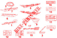 STICKERS / LABELS for Kymco SUPER 8 125 4T EURO III