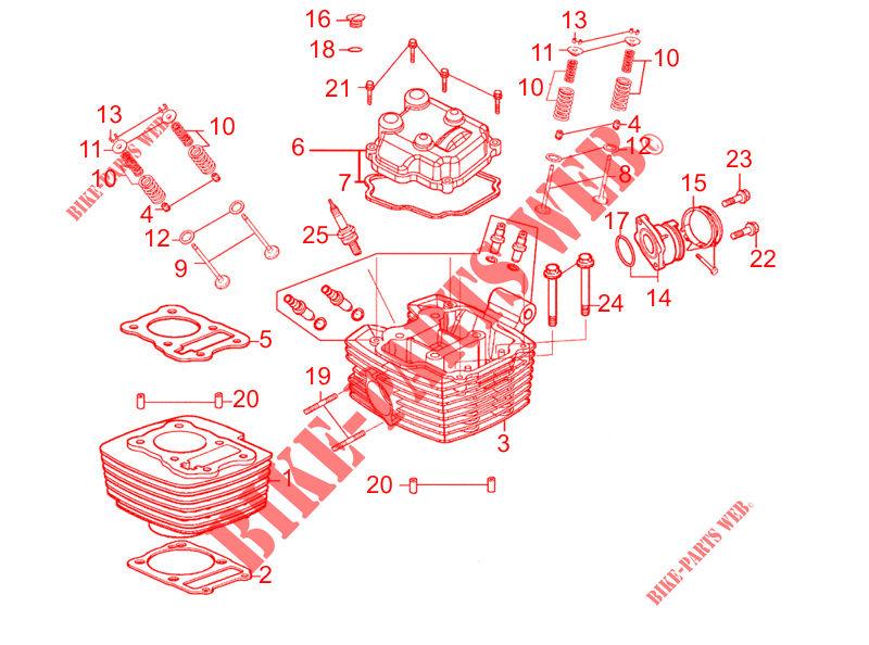 Kymco moto 125 ZING ZING II 125 4T EURO III DARK SIDE ZING II 125 4T