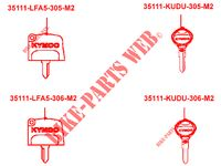 MASTER KEY for Kymco MXU 700I EX IRS 4T EURO II