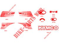 STICKERS for Kymco KYMCO UXV 700I SPORT EPS 4T EURO 2