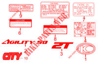 STICKERS for Kymco AGILITY CITY 50 2 T EURO II