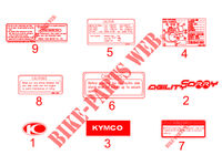 STICKERS for Kymco AGILITY 125 CARRY 4T EURO III