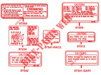LABELS for Kymco GRAND DINK 125 MMC 4T EURO III