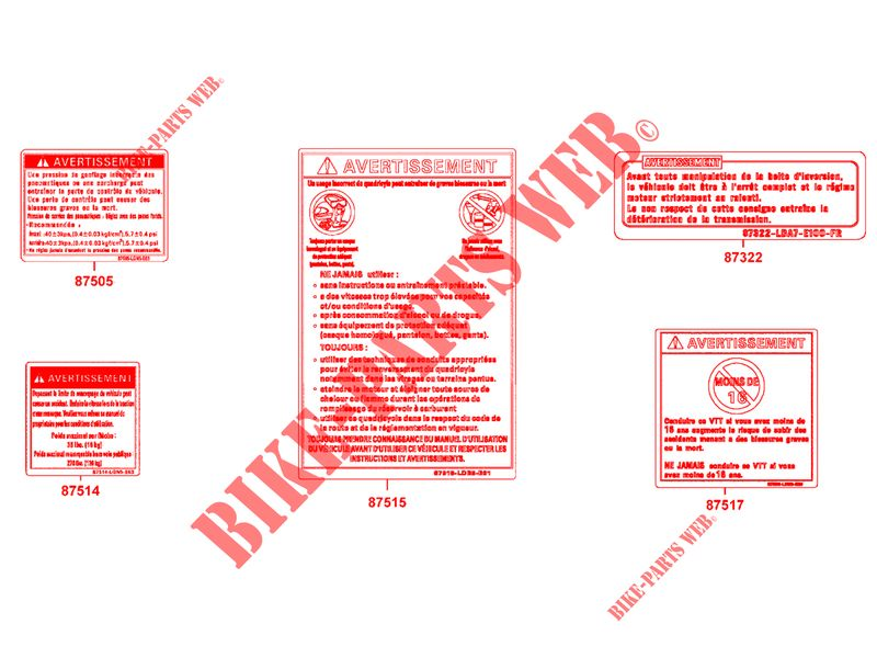 LABELS for Kymco MAXXER 400 IRS 2X4 - 4X4 4T EURO II # KYMCO