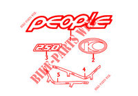STICKERS PEOPLE 250 S 4T EURO II 250 kymco-motorcycle PEOPLE PEOPLE 250 S 4T EURO II 16